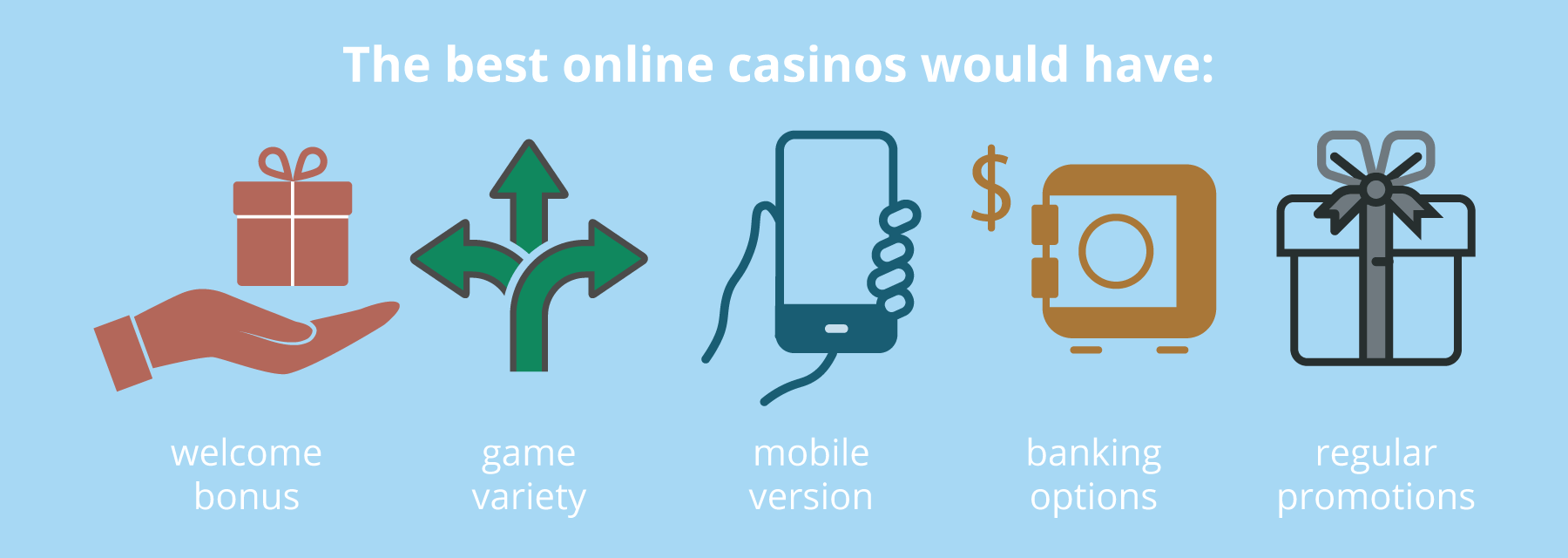 Best NZ casinos