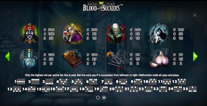BloodSuckers slot payouts