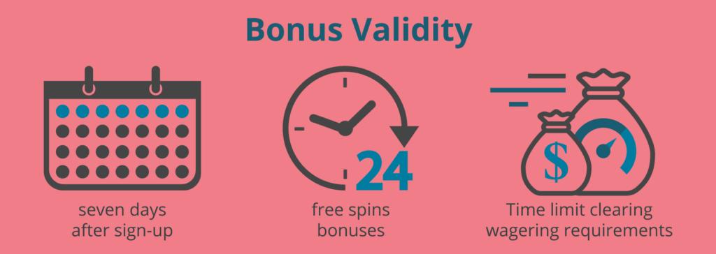 bonus validity