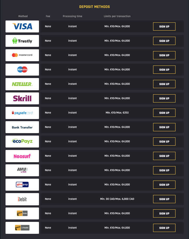 Casino Universe payments