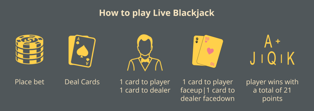 play live casino blackjack