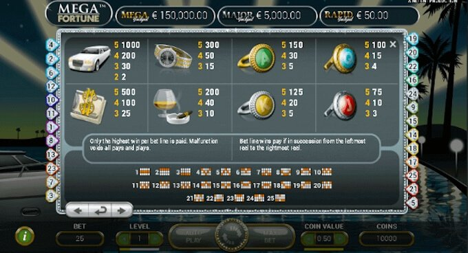 mega fortune paytable