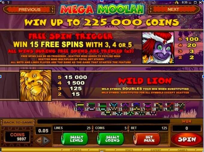 Mega Moolah review nz