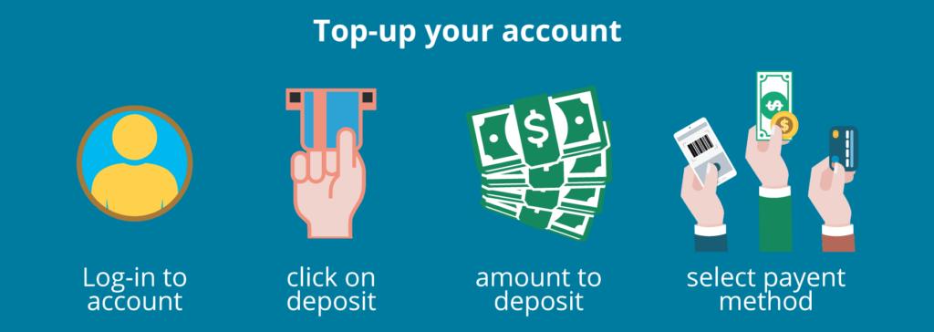 top-up your casino account online