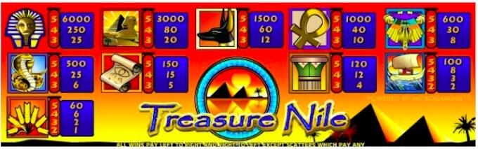 Treasure nile slot review